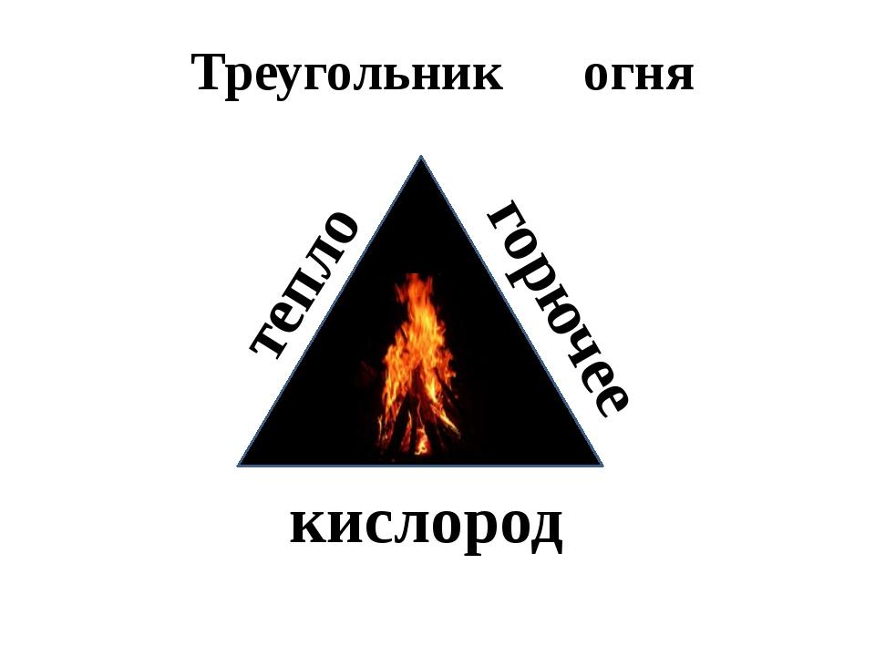 Жми на кнопку 01 04 01 02 112 03