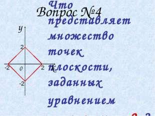 Вопрос № 4 Что представляет множество точек плоскости, заданных уравнением Ι