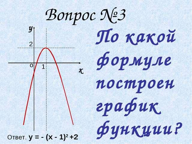 Вопрос № 3 1 2 у х о По какой формуле построен график функции? Ответ. у = -...