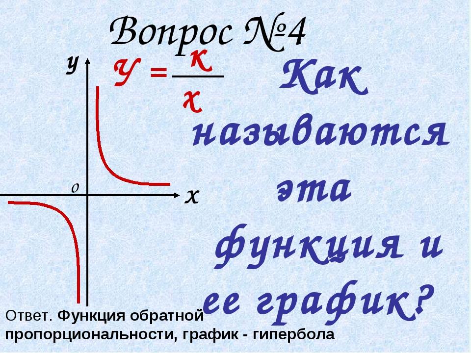 Вопрос № 4 Как называются эта функция и ее график? у Х о У = к х Ответ. Функ...
