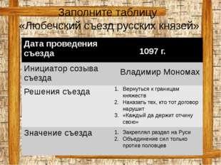 Заполните таблицу «Любечский съезд русских князей» 1097 г. Владимир Мономах В