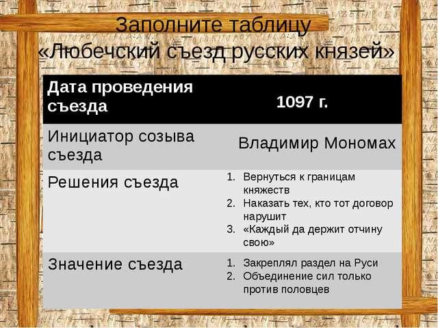 Заполните таблицу «Любечский съезд русских князей» 1097 г. Владимир Мономах В...
