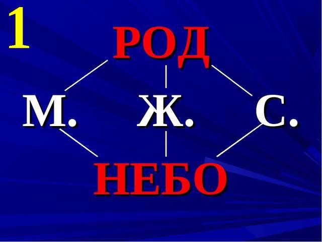 РОД М. Ж. С. НЕБО