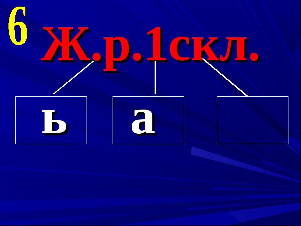 Ж.р.1скл. ь а