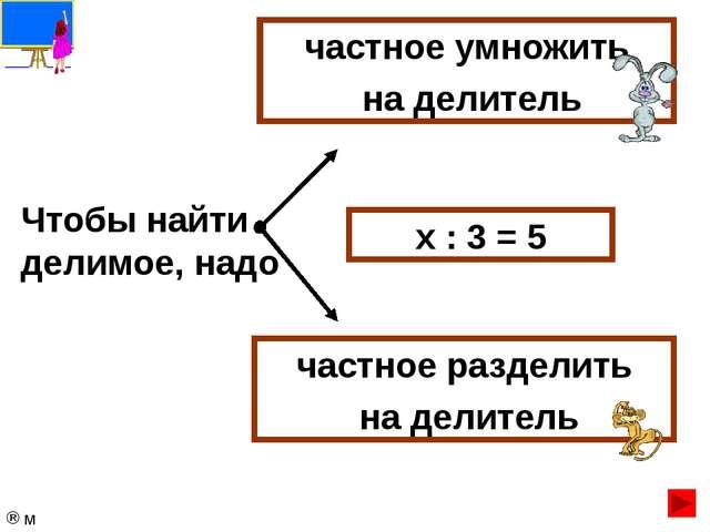 Чтобы найти делитель, надо делимое умножить на частное делимое разделить на...