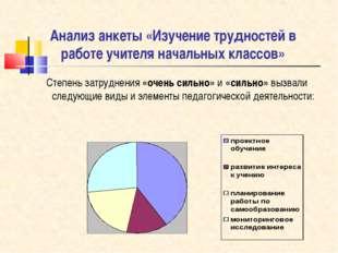 Анализ анкеты «Изучение трудностей в работе учителя начальных классов» Степен