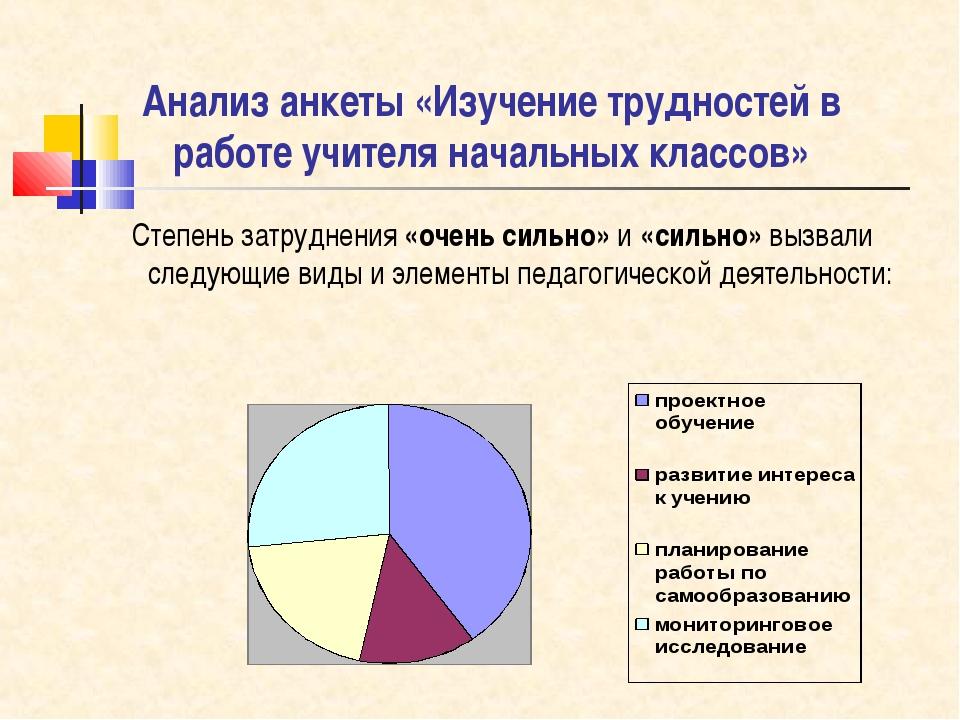 Анализ анкеты «Изучение трудностей в работе учителя начальных классов» Степен...