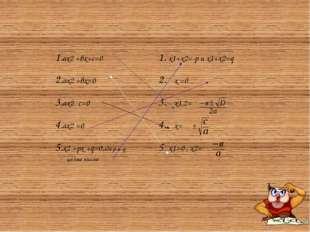 1.ах2+вх+с=0 1.х1+х2=-р и х1+х2=q 2.ах2+вх=0 2.х =0 3.ах2-с=0 3.х1,2= 4.ах2=