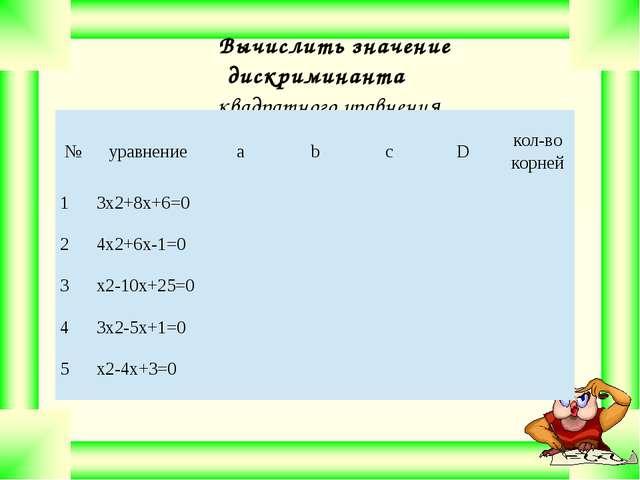 Вычислить значение дискриминанта квадратного уравнения. № уравнение а b с D...
