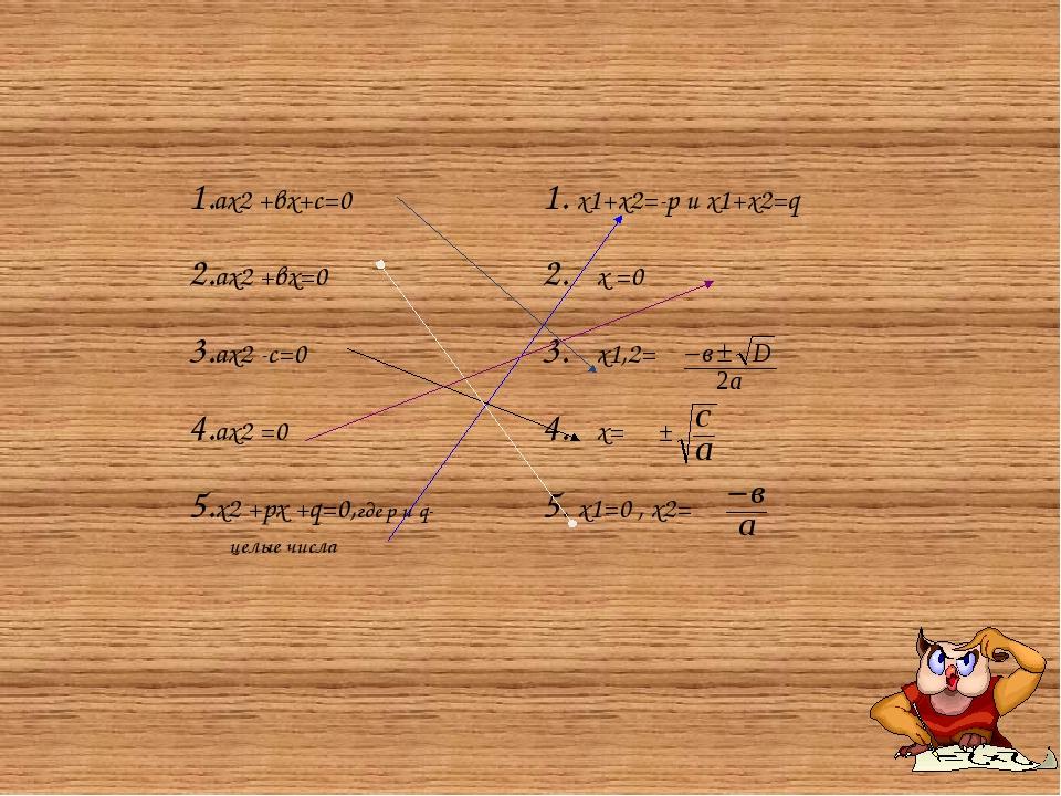 1.ах2+вх+с=0 1.х1+х2=-р и х1+х2=q 2.ах2+вх=0 2.х =0 3.ах2-с=0 3.х1,2= 4.ах2=...