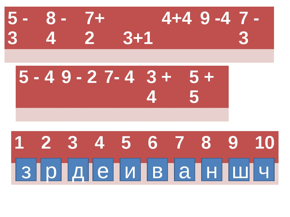 р д е и в а н ш ч з е е а 5 - 3 8 - 4 7+ 2 3+1 4+4 9-4 7 - 3 5-4 9 - 2 7-4 3...
