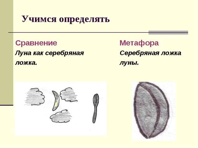 Учимся определять Сравнение Луна как серебряная ложка. Метафора Серебряная ло...