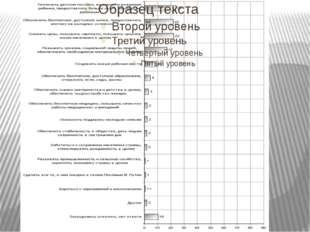 Заключение: Делая общий вывод нашего исследования, мы видим, что Россия никог