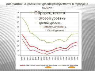 Диаграмма социологического опроса: «Следует ли государству вмешиваться в проц