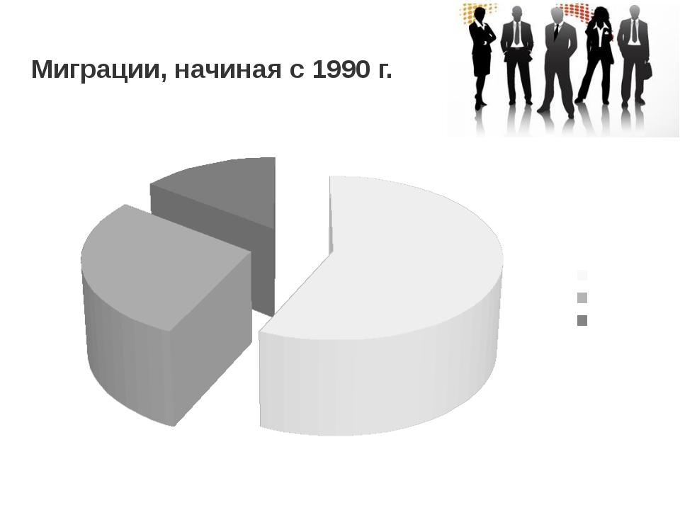 Миграции, начиная с 1990 г.