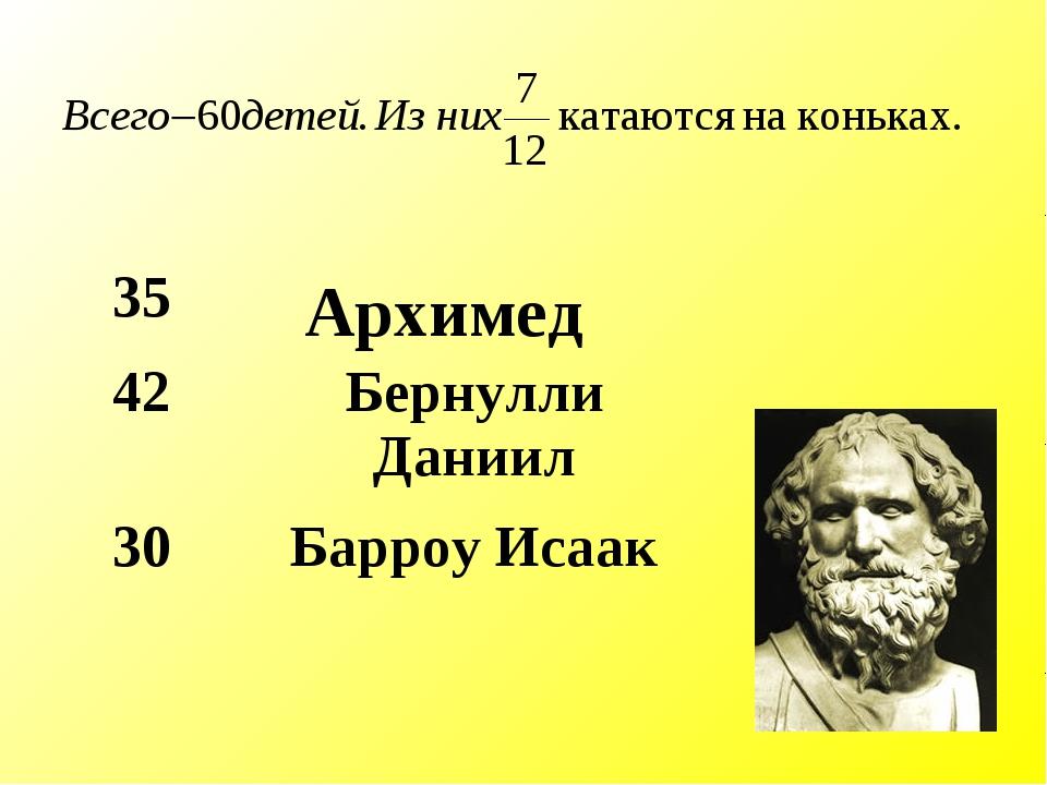 Архимед 35 42Бернулли Даниил 30Барроу Исаак