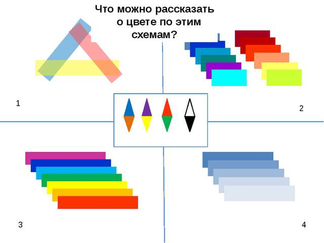Что можно рассказать о цвете по этим схемам? 1 2 3 4 - Какие знания о цвете п...