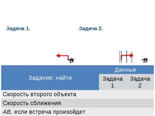 Используя данные, выполните задания и заполните таблицу. Задача 1. Задача 2.