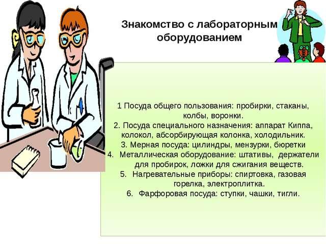 Знакомство с лабораторным оборудованием 1 Посуда общего пользования: пробирки...