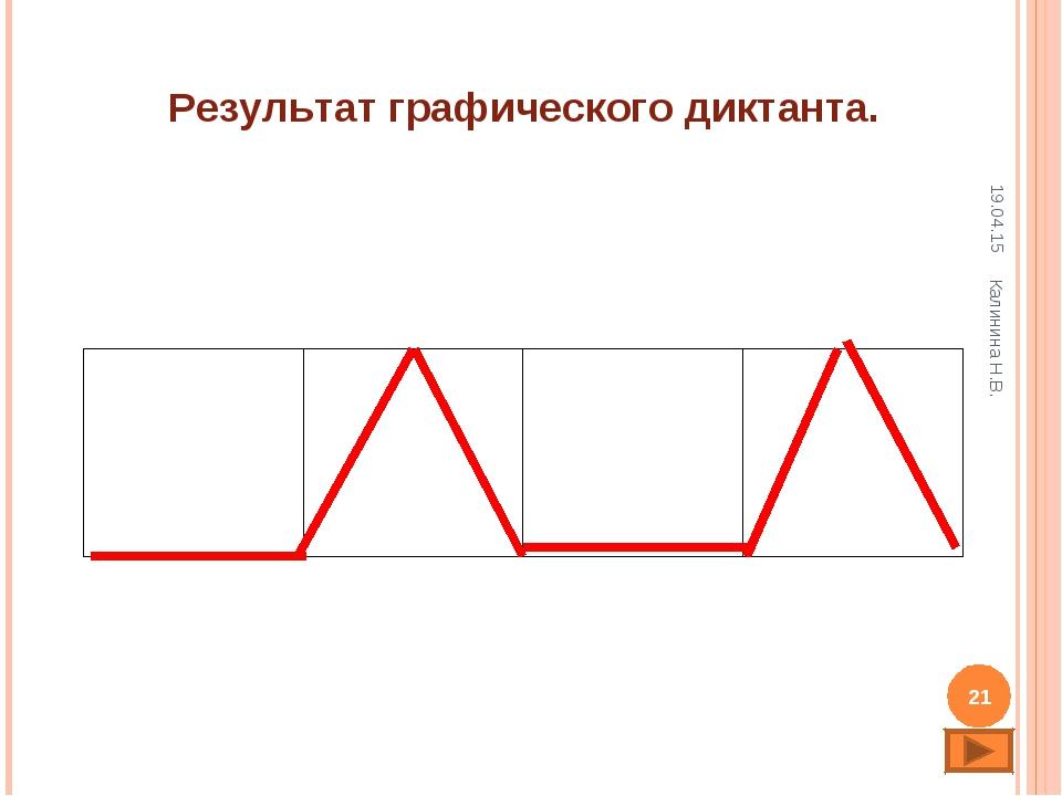 Результат графического диктанта. * * Калинина Н.В. Калинина Н.В.