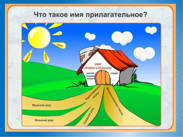 Желтый Фиолетовая Голубые Розовое Красные Коричневый Оранжевая Багровое Опрос...