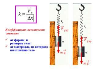 Коэффициент жесткости зависит: от формы и размеров тела; от материала, из ко