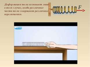 Деформация тела возникает лишь в том случае, когда различные части тела совер