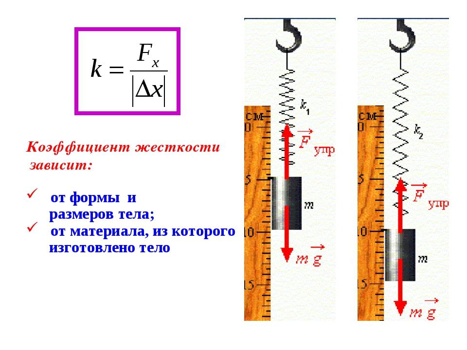Коэффициент жесткости зависит: от формы и размеров тела; от материала, из ко...