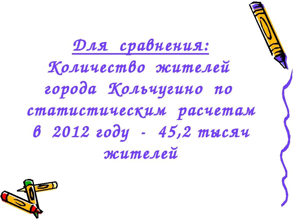 Для сравнения: Количество жителей города Кольчугино по статистическим расчета...