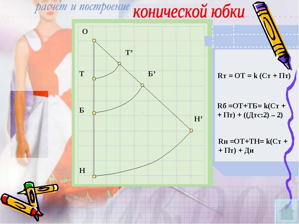 О Т Б Н Т' Б' Н' Rт = ОТ = k (Ст + Пт) Rб =ОТ+ТБ= k(Ст + + Пт) + ((Дтс:2) – 2...