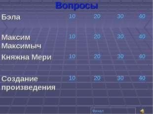 Вопросы Финал Бэла10203040 Максим Максимыч10203040 Княжна Мери 1020