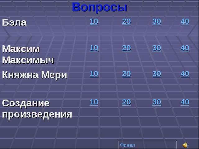 Вопросы Финал Бэла10203040 Максим Максимыч10203040 Княжна Мери 1020...
