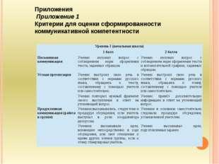 Приложения Приложение 1 Критерии для оценки сформированности коммуникативной