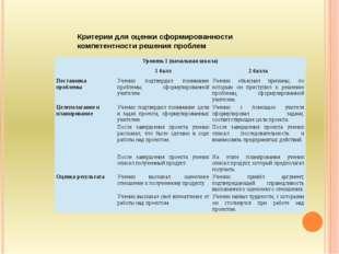 Критерии для оценки сформированности компетентности решения проблем   Уров