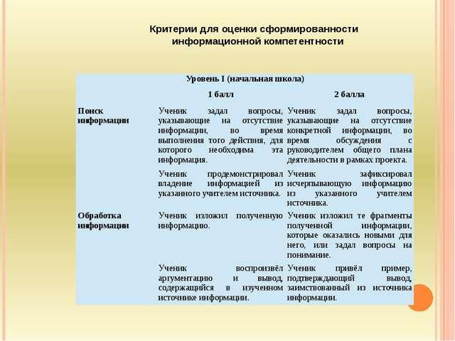 Критерии для оценки сформированности информационной компетентности  Уровень...