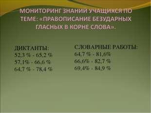 ДИКТАНТЫ: 52,3 % - 65,2 % 57,1% - 66,6 % 64,7 % - 78,4 % СЛОВАРНЫЕ РАБОТЫ: 6