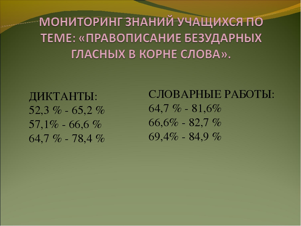 ДИКТАНТЫ: 52,3 % - 65,2 % 57,1% - 66,6 % 64,7 % - 78,4 % СЛОВАРНЫЕ РАБОТЫ: 6...