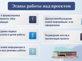 Этапы работы над проектом Отбор и формулировка темы проекта, сбор информации