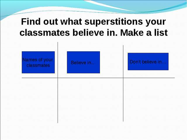 Find out what superstitions your classmates believe in. Make a list Names of...