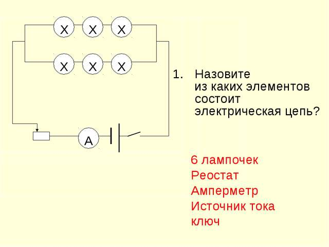 Х Х Х Х Х Х  Назовите из каких элементов состоит электрическая цепь? 6 лампо...