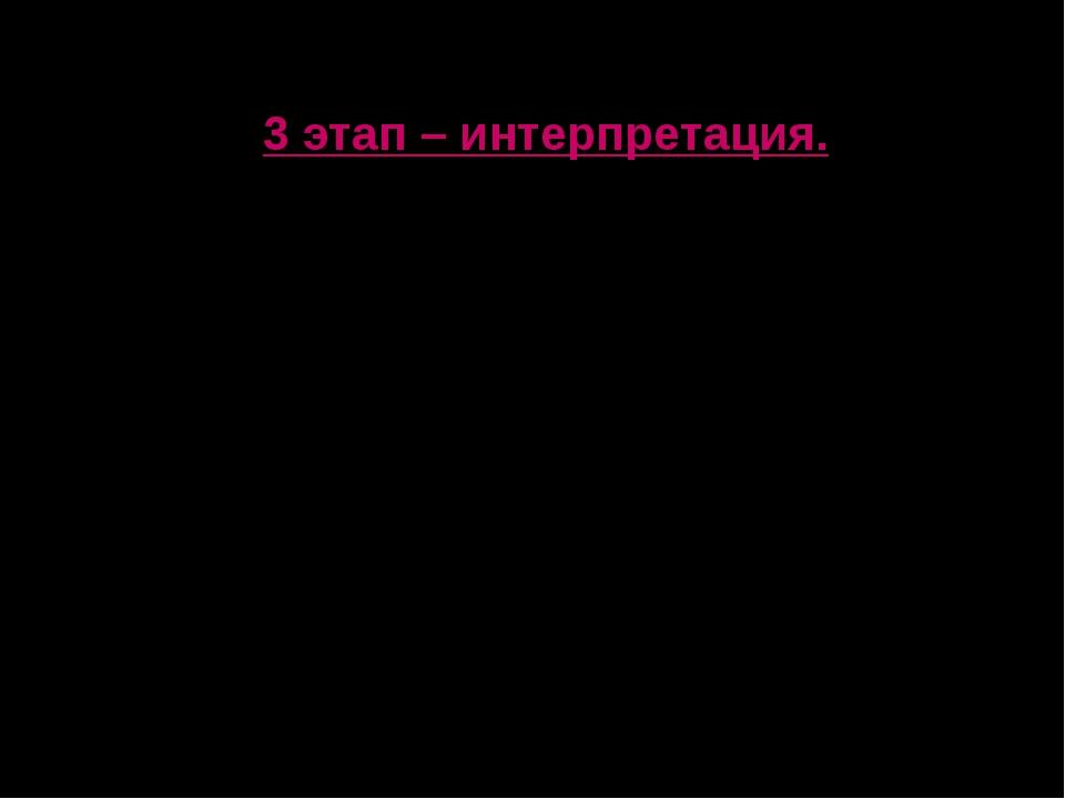 3 этап – интерпретация. Фирме «Нежность» необходимо продавать 1 тыс. шт. цве...