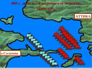 АТТИКА о.Саламин 480 г. до н. э. – Саламинское морское сражение.