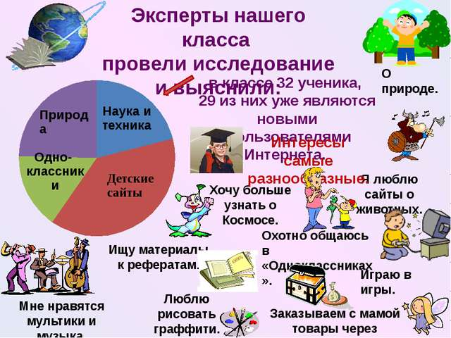 Эксперты нашего класса провели исследование и выяснили: в классе 32 ученика,...