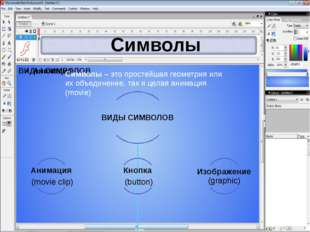 Символы – это простейшая геометрия или их объединение, так и целая анимация (