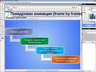 Покадровая анимация (frame by frame)