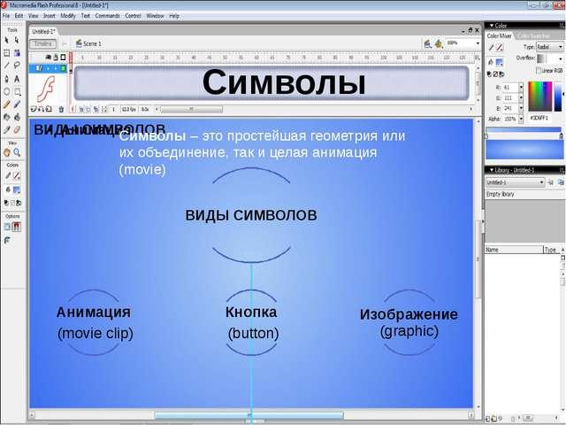 Символы – это простейшая геометрия или их объединение, так и целая анимация (...