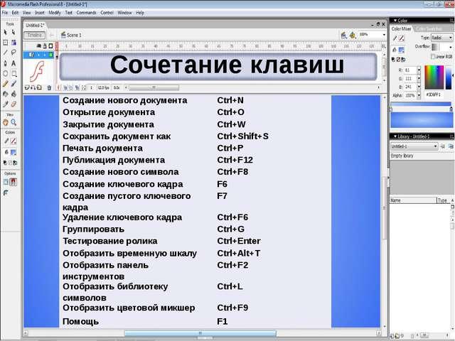Сочетание клавиш Создание нового документа Ctrl+N Открытие документа Ctrl+O З...