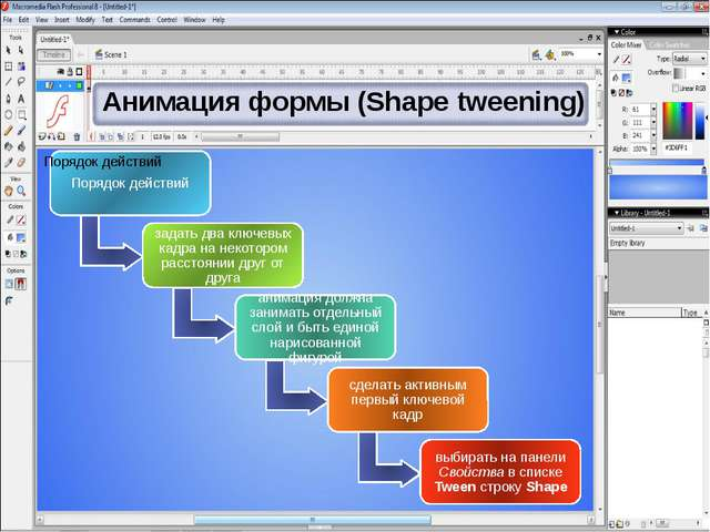 Анимация формы (Shape tweening)