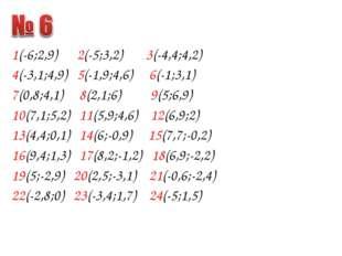 1(-6;2,9) 2(-5;3,2) 3(-4,4;4,2) 4(-3,1;4,9) 5(-1,9;4,6) 6(-1;3,1) 7(0,8;4,1)