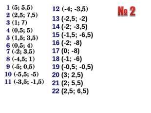 1 (5; 5,5) 2 (2,5; 7,5) 3 (1; 7) 4 (0,5; 5) 5 (1,5; 3,5) 6 (0,5; 4) 7 (-2; 3